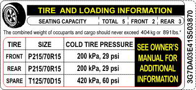 Tire and Loading Information Placard